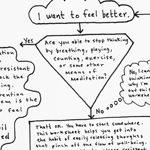 feelbetter_featured