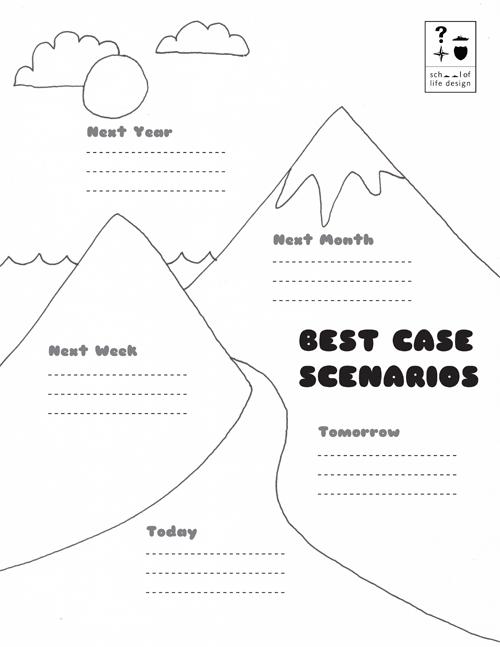 Best Case Scenarios